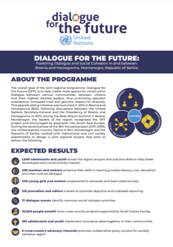 Dialogue for the Future - Fact Sheet on the Joint Project