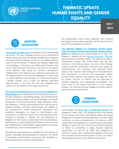 UN Serbia Thematic Update on Human Rights/Gender